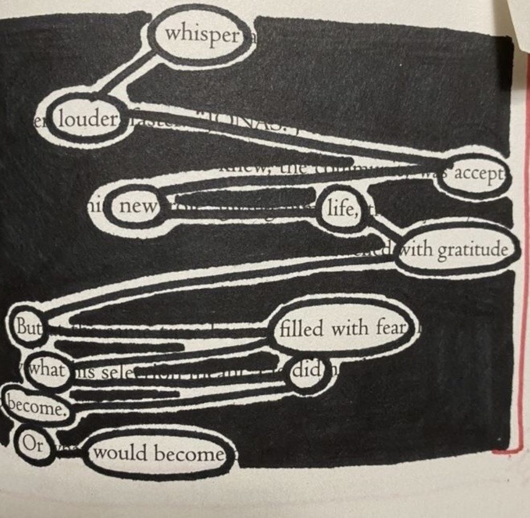 Text with some words blacked out and some words circled (whisper, louder, accept, new, life, with gratitude, but,filled with fear, what, did, become, or, would become)